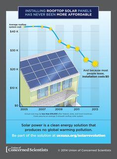 De 30+ beste bildene for Artic Energy   solenergi, økonomi