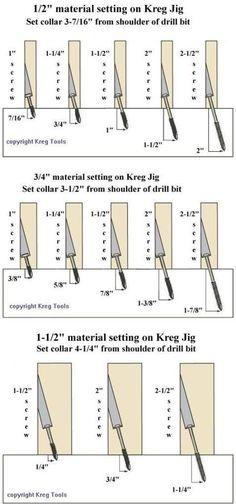 Kreg Jig Drill Bit Collar Position Chart Photo by RokJok | Photobucket
