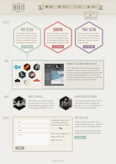 Best Photoshop Web Design Tutorials