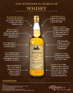 scotch flavor map in 2018 scotch whisky and bourbon pinterest