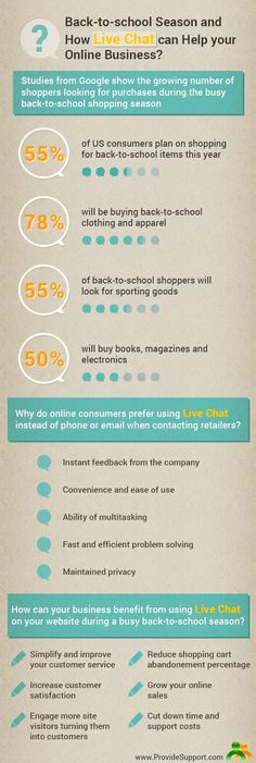Back-to-school Season and How Live Chat can Help your Online Business [Infographic] http://www.providesupport.com/blog/2013/08/26/back-to-school-season-and-how-live-chat-can-help-your-online-business/?utm_source=Blog_medium=Marketing_campaign=Back-to-school