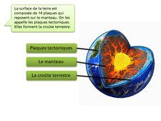 Les séismes Les plaques tectoniques