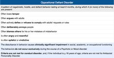 Oppositional Defiance Disorder (ODD).  Oppositional defiant disorder (ODD) and CD may have similar presentations, however the behaviors of CD include more deliberate destruction, deceit, aggression, and serious rule violations.