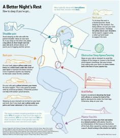 Sleep Better With These Ideas Depending On What Bothers You Most And Notice How