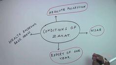 What is Zakat (Zakah) Conditions info in English. Visit: https://www.youtube.com/watch?v=Hf0gpxUsuhk