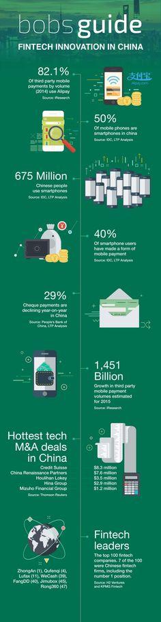 FinTech en Chine (infographie)
