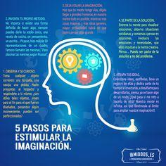 Hola: Una infografía con 5 pasos para estimular la imaginación. Vía Un saludo