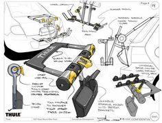 Thule bike rack - Tasty Sketch