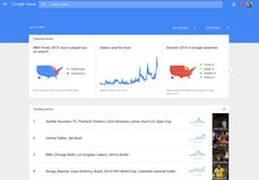 https://www.google.com/trends/hottrends  https://www.google.com/trends/   Find out what subjects people are searching for over the last day or more. You can see minute-by-minute information culled from the 100 billion-plus searches that take place on Google at any given month. Not only that, but Trends now pulls in information from Google News and YouTube, for a fuller view of what people want to know.