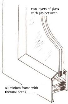 Improve temperature balance in your home - with double glazed windows