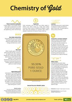 Why is Gold Yellow? The Chemistry of GOLD