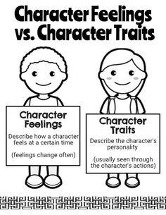 Fabulous FREE Character Traits Graphic Organizer Worksheet