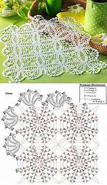 World crochet: Motive 198 Crochet Table Runner Pattern, Free Crochet Doily Patterns, Crochet Doily Diagram, Crochet Tablecloth, Crochet Squares, Crochet Chart, Filet Crochet, Crochet Dollies, Crochet Flowers