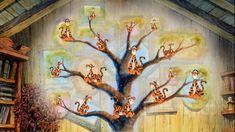 Tigger family tree fantasy