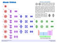 """color 8.5x11"""" atomic orbital chart from elements.wlonk.com.    They also have periodic tables & organizers for smaller particles"""