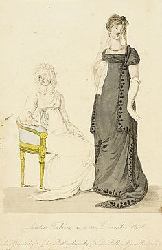 Fashion Plate (London Fashions As Worn December 1806)  John Bell  December 1806, LACMA Collections Online