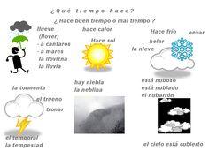 Bildergebnis für que tiempo hace Language, Google, Good Times, Spanish Lessons, Teaching Resources, Languages, Language Arts