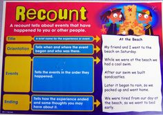 Image recount writing lessons hosted in Life Trends 1 Recount Writing, Writing Prompts 2nd Grade, Writing Prompts For Writers, Picture Writing Prompts, Writing Lessons, Writing Ideas, Teaching Writing, Writing Activities, Creative Writing