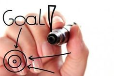 There are some mistakes people make when identifying their career goals that you can avoid. By avoiding these mistakes, you really set yourself up to achieve your goals. Achieving Goals, Achieve Your Goals, Career Goals, Business Goals, Green Business, Future Career, Career Change, Gallup Strengths Finder, Goal Setting Activities
