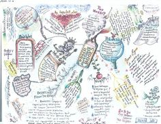Interesting perspectives on teaching writing from AP English Teacher, Daniel Wienstein