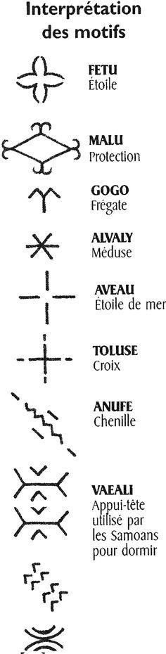 motifs des tattoo samoan