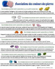associations et propriétés des couleurs des pierres
