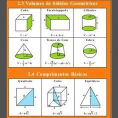 Fórmulas geométricas!  Fonte: slideshare.com #Matematica #Dicasmatematica #Geometria #Enem #Enem2016 #Concurso #Fé #Deus #Escola #EnsinoMedio #Estudaratepassar