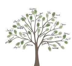 """Family Tree with the """"leaves"""" as thumb prints of the family... both families on one tree!"""