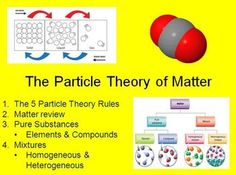 Atomic Structure, Electron Configuration, Classifying Matter, and ...