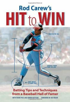 Rod Carew's Hit to Win: Batting Tips and Techniques from a Baseball Hall of Famer by Rod Carew. $17.93. Publisher: MVP Books; First edition (June 12, 2012). Author: Rod Carew. Publication: June 12, 2012