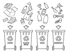 ผลการค้นหารูปภาพสำหรับ segregowanie odpadów kolorowanka Earth Day Worksheets, Earth Day Activities, Nature Activities, Preschool Games, Preschool Learning, In Kindergarten, Teaching, Environmental Studies, Our Planet Earth
