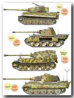 Coût des blindés allemands_02