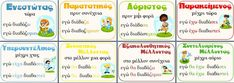 Speech Language Therapy, Speech And Language, Kids Education, Special Education, Grammar Posters, Learn Greek, Verb Tenses, Greek Language, Letter Activities