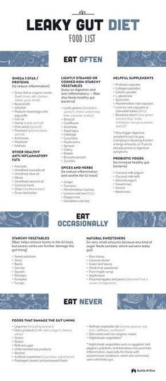Print-friendly leaky gut diet food list for FREE to help guide your choices when it comes to grocery shopping and meal prep in order to heal your gut. Intestino Permeable, Leaky Gut Diet, Leaky Gut Heal, Hypothyroidism Diet, Probiotic Foods, Prebiotic Foods List, Anti Inflammatory Diet, Bad Food, 21 Day Fix