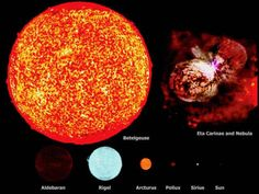 relative sized of solar system and stars