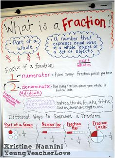I'm here to share a fraction anchor chart freebie and a hands-on mini lesson idea I used with my math intervention students. When we started our unit on fractions and did our pre-assessments, I quickl Teaching Fractions, Math Fractions, Multiplication, Teaching Math, Simplifying Fractions, Comparing Fractions, Dividing Fractions, Fractions Worksheets, Math Charts