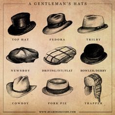 Hats Guide