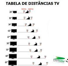 Assista sua televisão com saúde.