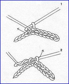 halve vaste steek: steek haaknaald in 2e losse sla draad om en haal naald weer helemaal terug, ook door lus die al op naald zat.