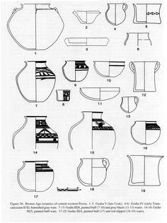pottery shapes - Google Search