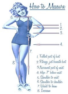 How to Measure... nice little guide & article about how to measure yourself.