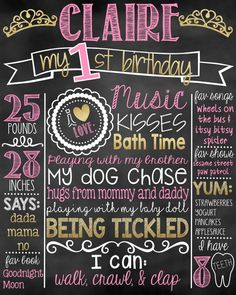 Princess Pink and Gold First Birthday Chalkboard Digital File!