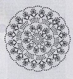 schéma mandala