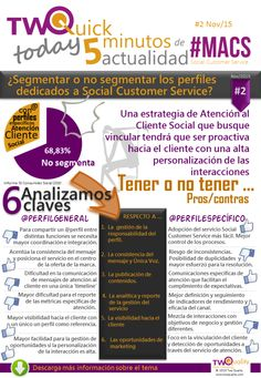 Hola: Una infografía sobre siSegmentar o no los perfiles de Servicio al Cliente en Redes Sociales. Vía Un saludo