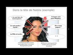 Les Fondamentaux de la PNL Programmation Neuro-Linguistique - YouTube