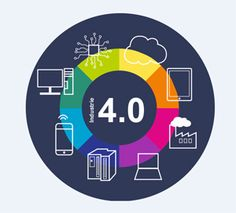industrie 4.0 - Google Search