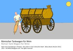 """Römischer """"Tankwagen"""" für Wein (aus Pompeji) -- Roman """"tank wagon"""" for wine (from Pompeii)"""