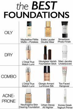 The Best Foundation for Every Skin Type Find the best foundation for your skin type! Find high end and drugstore foundations for oily, dry, combination, and acne prone skin! Eye Makeup, Makeup Dupes, Beauty Makeup, Beauty Skin, Makeup Geek, Makeup Brushes, Oily Skin Makeup, Matte Makeup, Makeup Kit