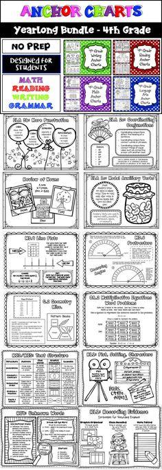 ANCHOR CHARTS - YEARLONG - BUNDLE  4th Grade