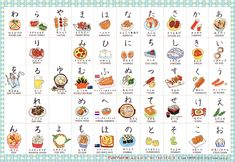 Food-themed Hiragana chart. The only things missing are info about ten-ten and maru.